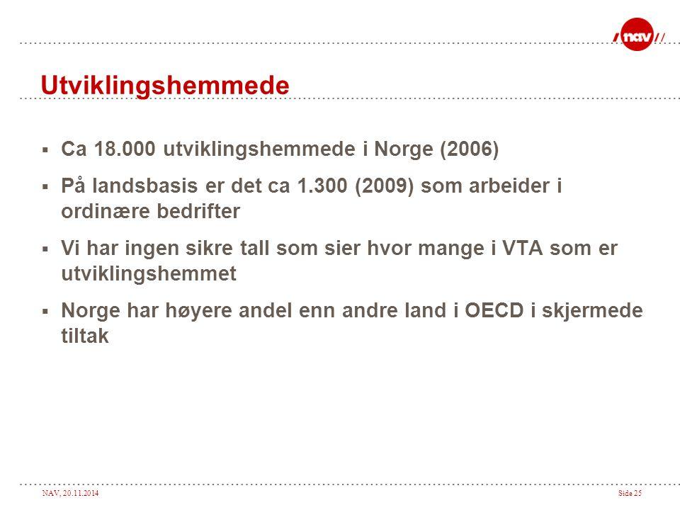 NAV, 20.11.2014Side 25 Utviklingshemmede  Ca 18.000 utviklingshemmede i Norge (2006)  På landsbasis er det ca 1.300 (2009) som arbeider i ordinære b