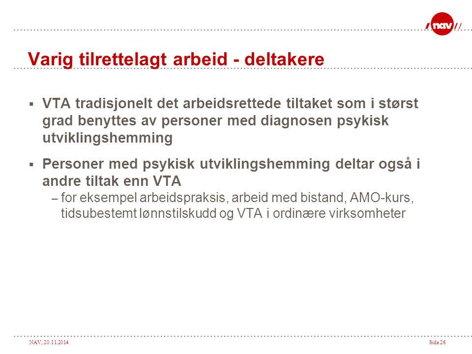 NAV, 20.11.2014Side 26 Varig tilrettelagt arbeid - deltakere  VTA tradisjonelt det arbeidsrettede tiltaket som i størst grad benyttes av personer med