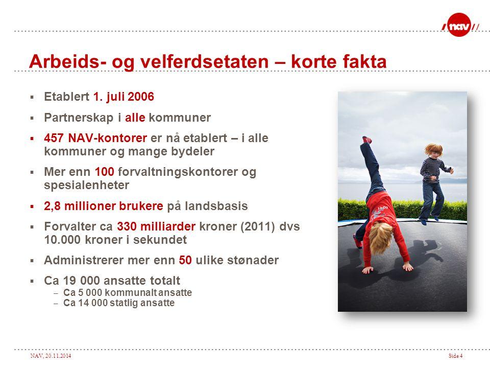 NAV, 20.11.2014Side 25 Utviklingshemmede  Ca 18.000 utviklingshemmede i Norge (2006)  På landsbasis er det ca 1.300 (2009) som arbeider i ordinære bedrifter  Vi har ingen sikre tall som sier hvor mange i VTA som er utviklingshemmet  Norge har høyere andel enn andre land i OECD i skjermede tiltak