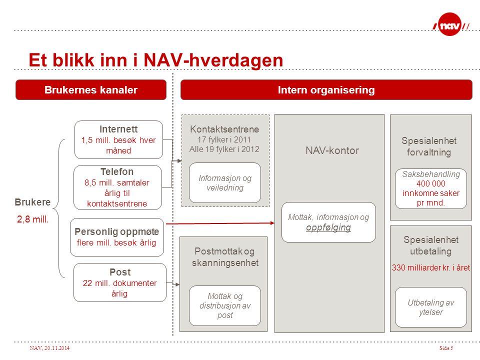 NAV, 20.11.2014Side 6 NAVs strategi – fem innsatsområder  Arbeid først  Pålitelig forvaltning  Aktive brukere  Kunnskapsrik samfunnsaktør  Løsningsdyktig organisasjon