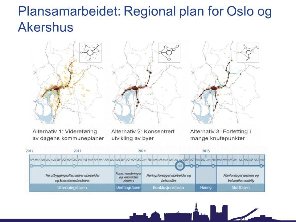 Plansamarbeidet: Regional plan for Oslo og Akershus