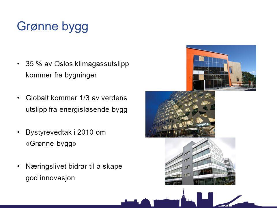 Grønne bygg 35 % av Oslos klimagassutslipp kommer fra bygninger Globalt kommer 1/3 av verdens utslipp fra energisløsende bygg Bystyrevedtak i 2010 om «Grønne bygg» Næringslivet bidrar til å skape god innovasjon