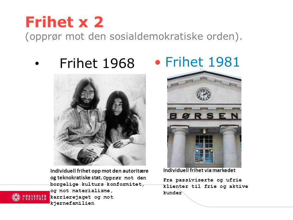 Frihet x 2 Frihet x 2 (opprør mot den sosialdemokratiske orden). Frihet 1968 Frihet 1981 Individuell frihet via markedet Fra passiviserte og ufrie kli