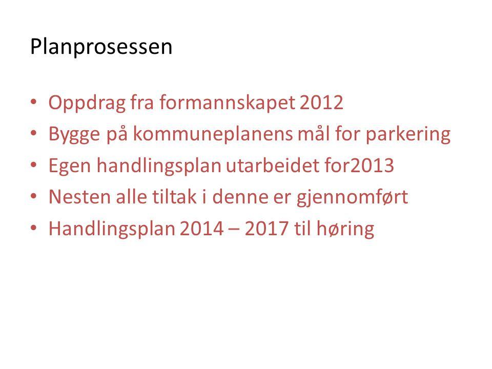 Planprosessen Oppdrag fra formannskapet 2012 Bygge på kommuneplanens mål for parkering Egen handlingsplan utarbeidet for2013 Nesten alle tiltak i denne er gjennomført Handlingsplan 2014 – 2017 til høring