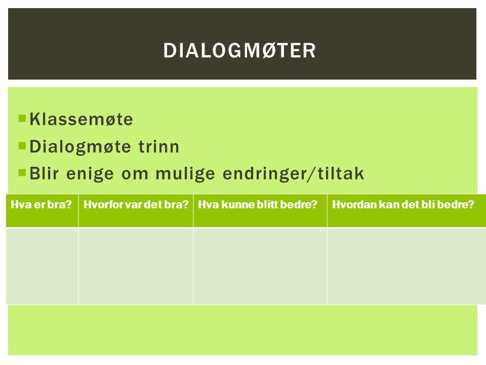DIALOGMØTER  Klassemøte  Dialogmøte trinn  Blir enige om mulige endringer/tiltak Hva er bra?Hvorfor var det bra?Hva kunne blitt bedre?Hvordan kan d