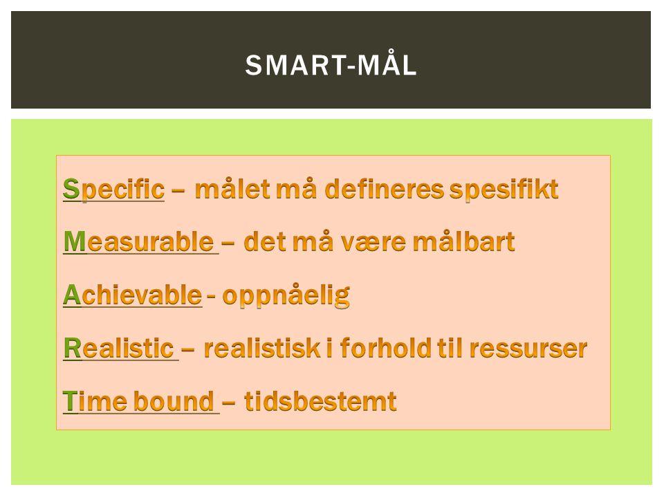 SMART-MÅL