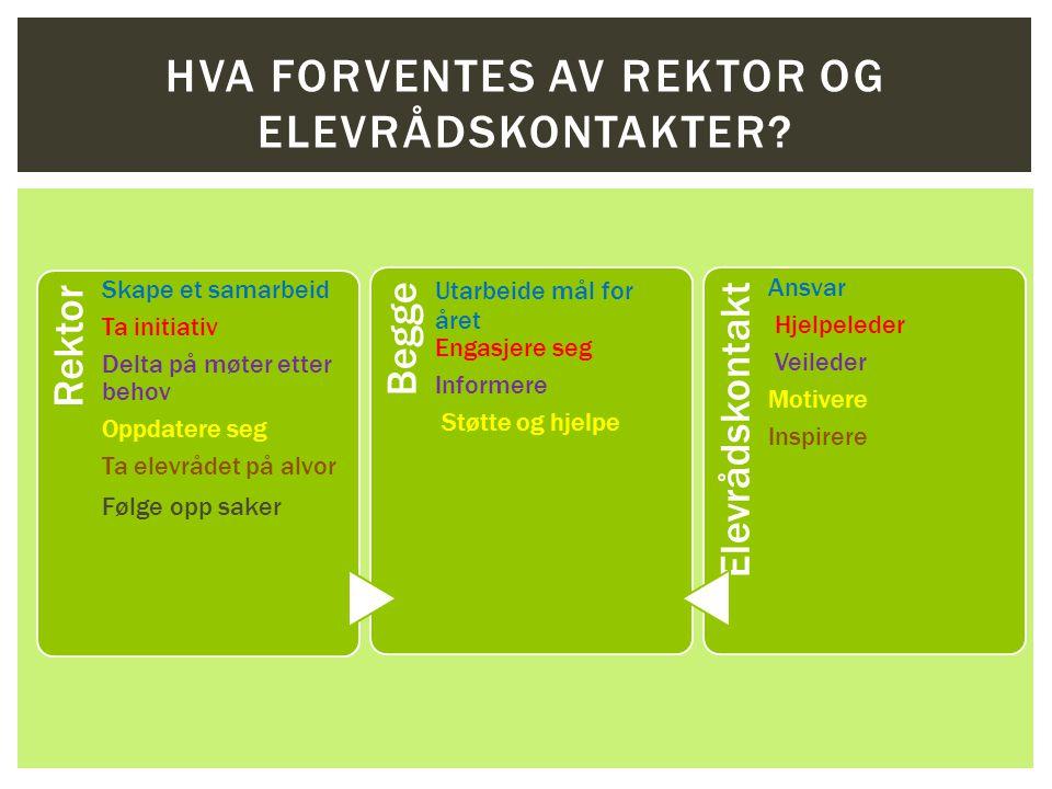 HVA FORVENTES AV REKTOR OG ELEVRÅDSKONTAKTER.