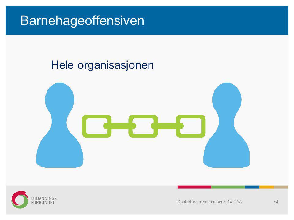 Barnehageoffensiven Hele organisasjonen Kontaktforum september 2014 GAAs4