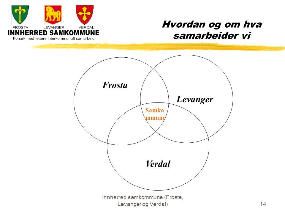 Innherred samkommune (Frosta, Levanger og Verdal)14 Verdal Levanger Hvordan og om hva samarbeider vi Frosta Samko mmune