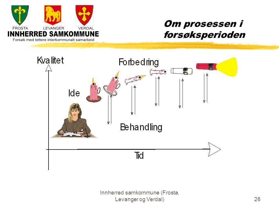 Innherred samkommune (Frosta, Levanger og Verdal)26 Om prosessen i forsøksperioden