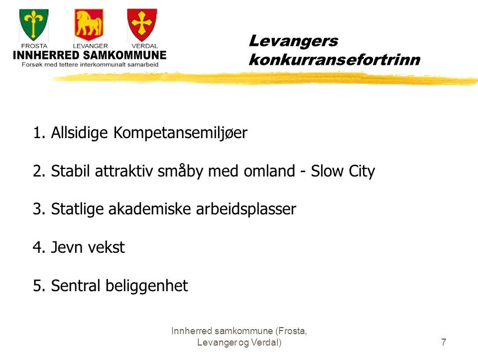 7 Levangers konkurransefortrinn 1. Allsidige Kompetansemiljøer 2.