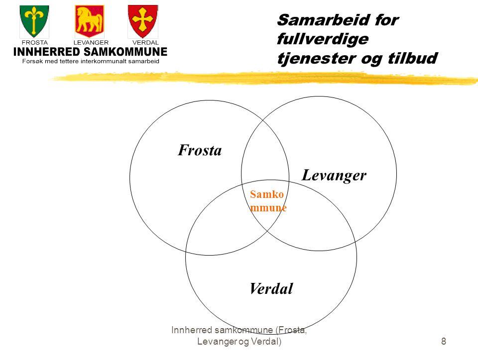Innherred samkommune (Frosta, Levanger og Verdal)8 Verdal Levanger Frosta Samko mmune Samarbeid for fullverdige tjenester og tilbud
