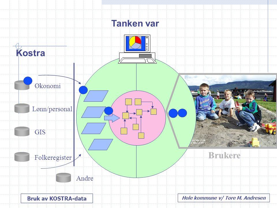 Bruk av KOSTRA-data Hole kommune v/ Tore M. Andresen Kostra Lønn/personal Økonomi GIS Folkeregister Andre Tanken var Brukere
