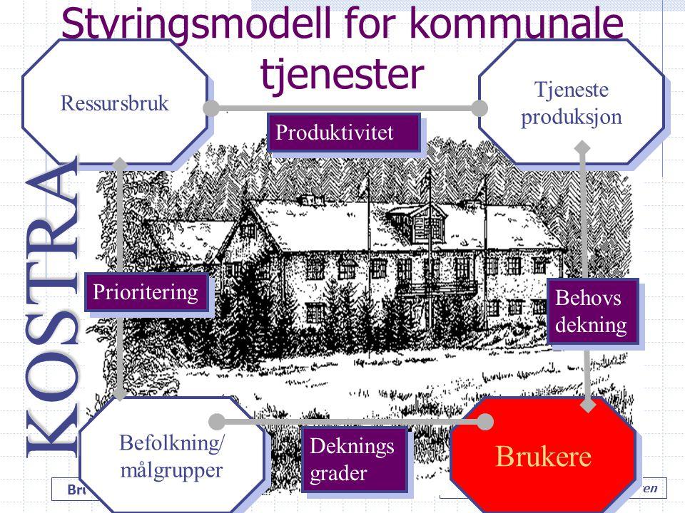 Bruk av KOSTRA-data Hole kommune v/ Tore M. Andresen Styringsmodell for kommunale tjenester Ressursbruk Befolkning/ målgrupper Befolkning/ målgrupper