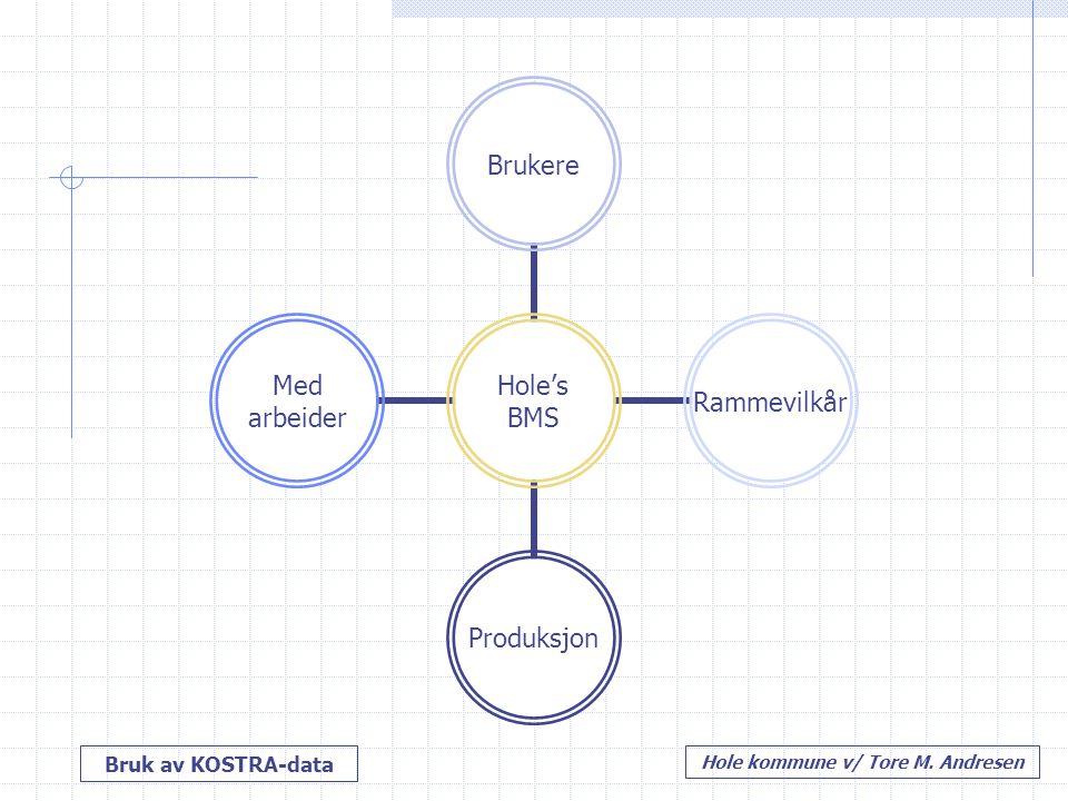Bruk av KOSTRA-data Hole kommune v/ Tore M. Andresen Hole's BMS BrukereRammevilkårProduksjon Med arbeider