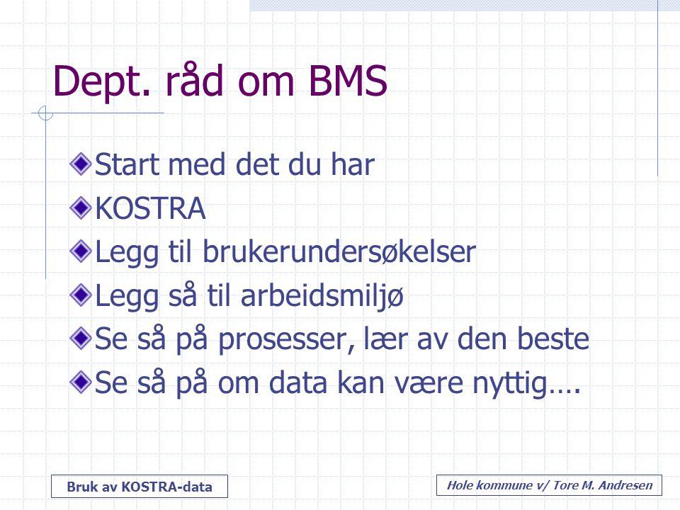 Bruk av KOSTRA-data Hole kommune v/ Tore M. Andresen Dept. råd om BMS Start med det du har KOSTRA Legg til brukerundersøkelser Legg så til arbeidsmilj