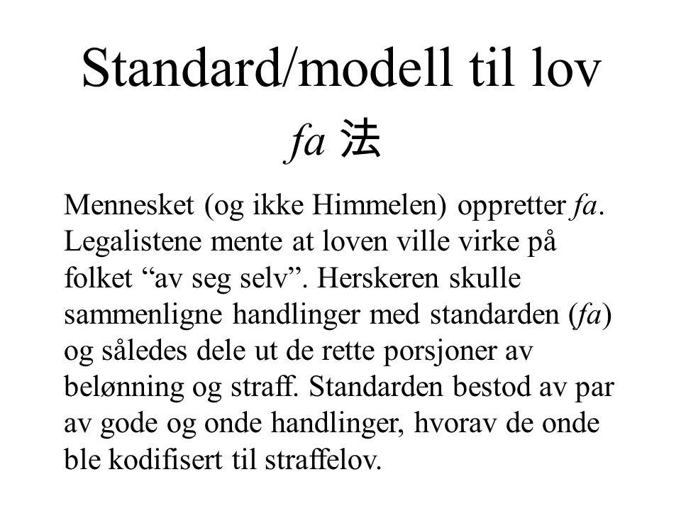 """Standard/modell til lov fa 法 Mennesket (og ikke Himmelen) oppretter fa. Legalistene mente at loven ville virke på folket """"av seg selv"""". Herskeren skul"""