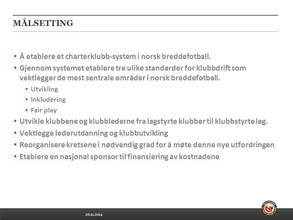 20.11.2014 MÅLSETTING Å etablere et charterklubb-system i norsk breddefotball. Gjennom systemet etablere tre ulike standarder for klubbdrift som vektl
