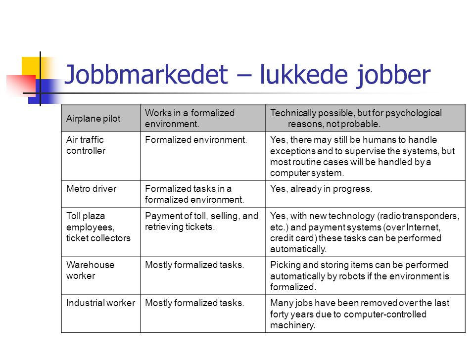 Jobbmarkedet – lukkede jobber Airplane pilot Works in a formalized environment. Technically possible, but for psychological reasons, not probable. Air