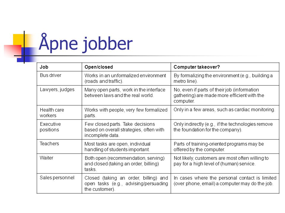 Åpne jobber JobOpen/closedComputer takeover? Bus driverWorks in an unformalized environment (roads and traffic). By formalizing the environment (e.g.,