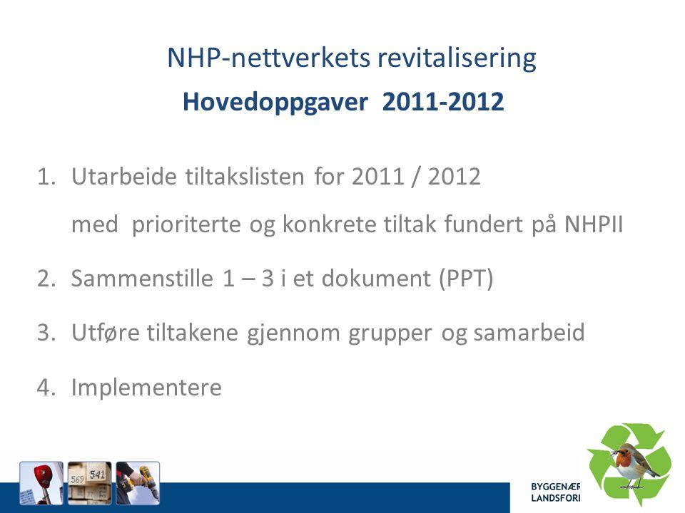 NHP-nettverkets revitalisering Hovedoppgaver 2011-2012 1.Utarbeide tiltakslisten for 2011 / 2012 med prioriterte og konkrete tiltak fundert på NHPII 2.Sammenstille 1 – 3 i et dokument (PPT) 3.Utføre tiltakene gjennom grupper og samarbeid 4.Implementere