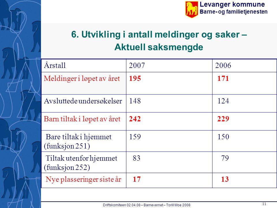 Levanger kommune Barne- og familietjenesten Driftskomiteen 02.04.08 – Barnevernet – Torill Moe 2008 11 6. Utvikling i antall meldinger og saker – Aktu