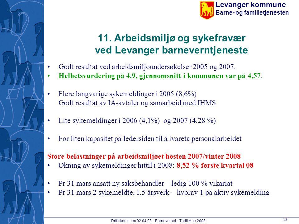 Levanger kommune Barne- og familietjenesten Driftskomiteen 02.04.08 – Barnevernet – Torill Moe 2008 18 11. Arbeidsmiljø og sykefravær ved Levanger bar