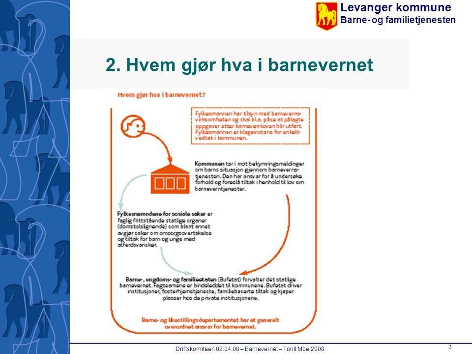Levanger kommune Barne- og familietjenesten Driftskomiteen 02.04.08 – Barnevernet – Torill Moe 2008 2 2. Hvem gjør hva i barnevernet