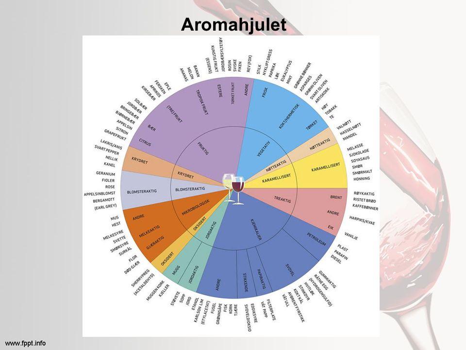 Aromahjulet