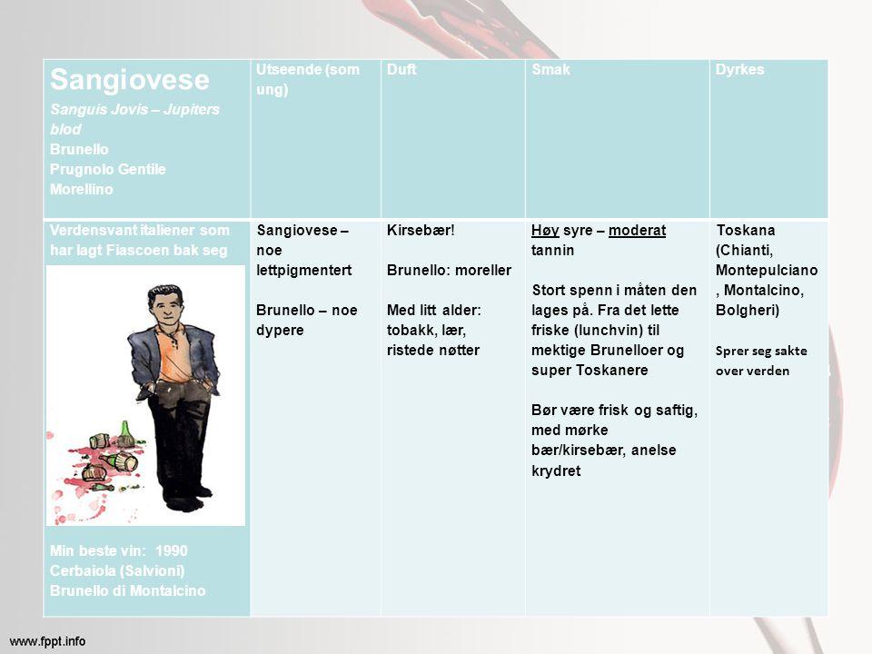 Sangiovese Sanguis Jovis – Jupiters blod Brunello Prugnolo Gentile Morellino Utseende (som ung) DuftSmakDyrkes Verdensvant italiener som har lagt Fiascoen bak seg Min beste vin: 1990 Cerbaiola (Salvioni) Brunello di Montalcino Sangiovese – noe lettpigmentert Brunello – noe dypere Kirsebær.