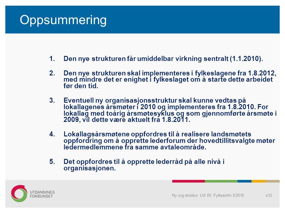 Oppsummering 1.Den nye strukturen får umiddelbar virkning sentralt (1.1.2010). 2.Den nye strukturen skal implementeres i fylkeslagene fra 1.8.2012, me