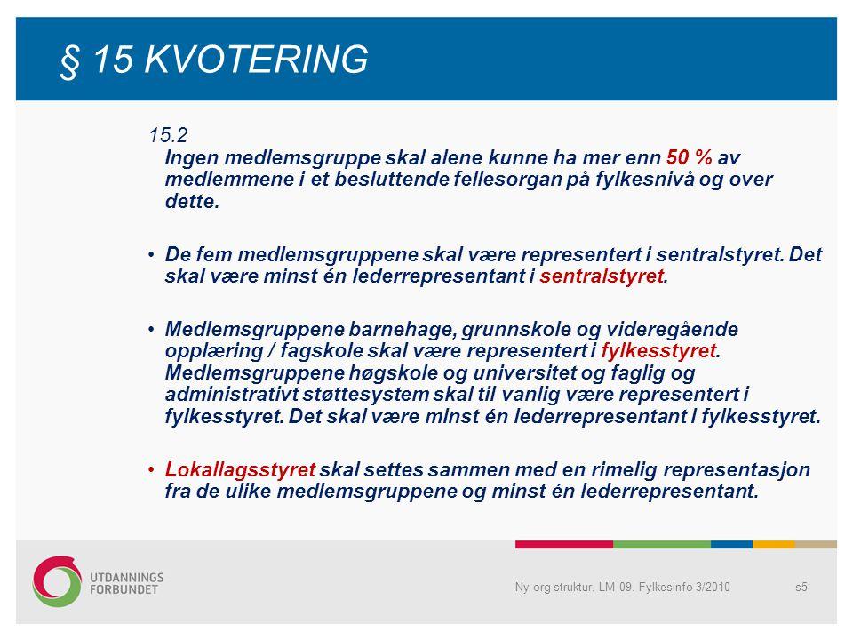 § 15 KVOTERING 15.2 Ingen medlemsgruppe skal alene kunne ha mer enn 50 % av medlemmene i et besluttende fellesorgan på fylkesnivå og over dette. De fe