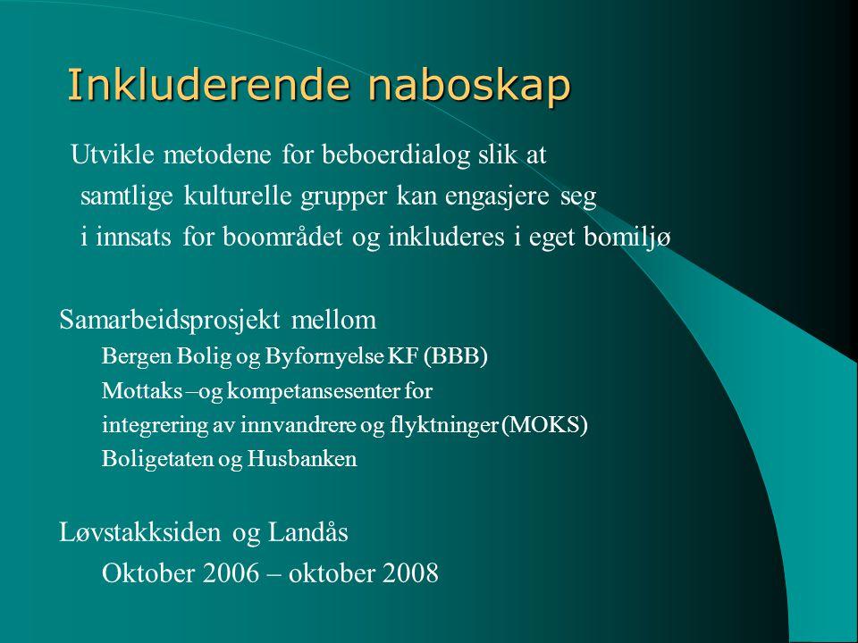 Inkluderende naboskap Utvikle metodene for beboerdialog slik at samtlige kulturelle grupper kan engasjere seg i innsats for boområdet og inkluderes i eget bomiljø Samarbeidsprosjekt mellom Bergen Bolig og Byfornyelse KF (BBB) Mottaks –og kompetansesenter for integrering av innvandrere og flyktninger (MOKS) Boligetaten og Husbanken Løvstakksiden og Landås Oktober 2006 – oktober 2008