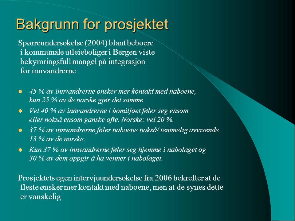 Bakgrunn for prosjektet Spørreundersøkelse (2004) blant beboere i kommunale utleieboliger i Bergen viste bekymringsfull mangel på integrasjon for innv