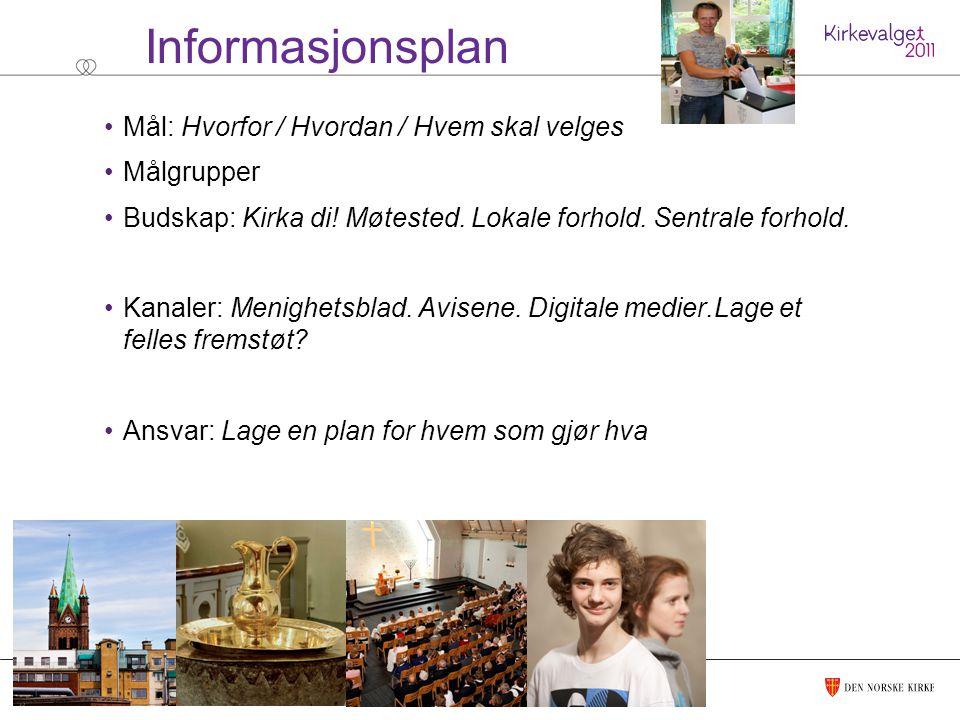 Informasjonsplan Mål: Hvorfor / Hvordan / Hvem skal velges Målgrupper Budskap: Kirka di.