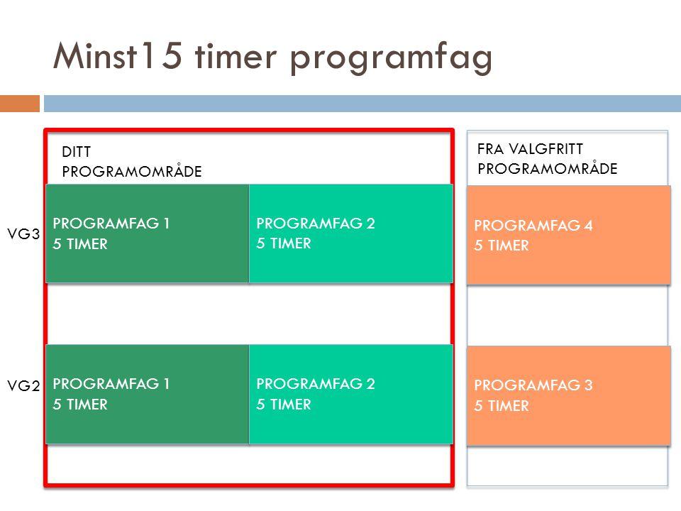Minst15 timer programfag PROGRAMFAG 1 5 TIMER PROGRAMFAG 1 5 TIMER PROGRAMFAG 2 5 TIMER PROGRAMFAG 2 5 TIMER PROGRAMFAG 1 5 TIMER PROGRAMFAG 1 5 TIMER