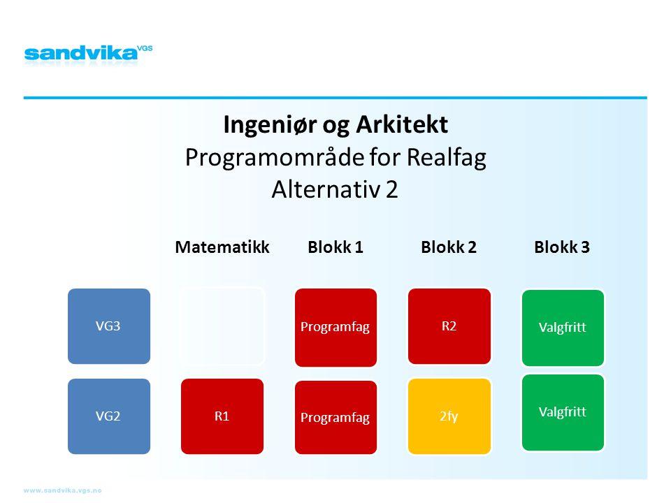 Ingeniør og Arkitekt Programområde for Realfag Alternativ 2 VG3VG2 Matematikk R1 Blokk 1 Programfag Blokk 2 R22fy Blokk 3 Valgfritt