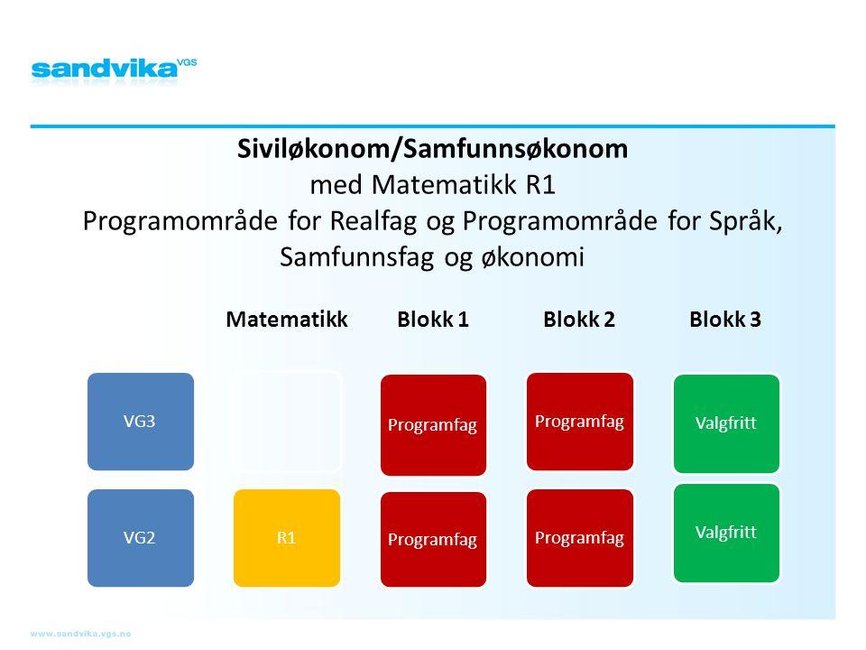 Siviløkonom/Samfunnsøkonom med Matematikk R1 Programområde for Realfag og Programområde for Språk, Samfunnsfag og økonomi VG3VG2 Matematikk R1 Blokk 1