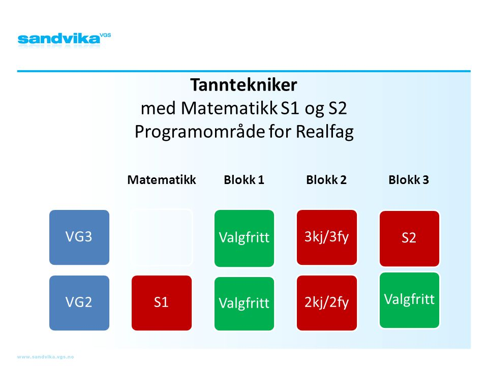 Tanntekniker med Matematikk S1 og S2 Programområde for Realfag VG3VG2 Matematikk S1 Blokk 1 Valgfritt Blokk 2 3kj/3fy2kj/2fy Blokk 3 S2Valgfritt