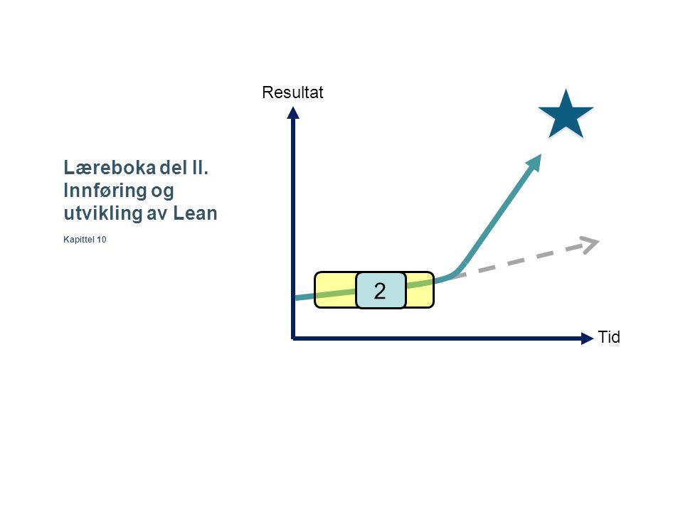 Læreboka del II. Innføring og utvikling av Lean Kapittel 10 Resultat Tid 2