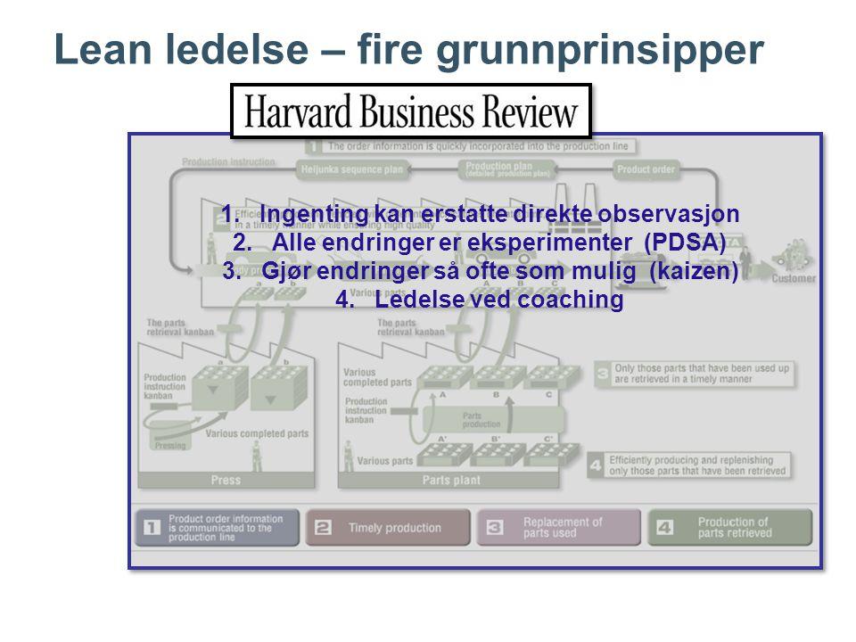 Lean ledelse – fire grunnprinsipper 1.Ingenting kan erstatte direkte observasjon 2.Alle endringer er eksperimenter (PDSA) 3.Gjør endringer så ofte som