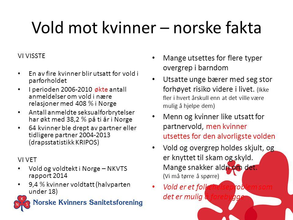 Vold mot kvinner – norske fakta VI VISSTE En av fire kvinner blir utsatt for vold i parforholdet I perioden 2006-2010 økte antall anmeldelser om vold