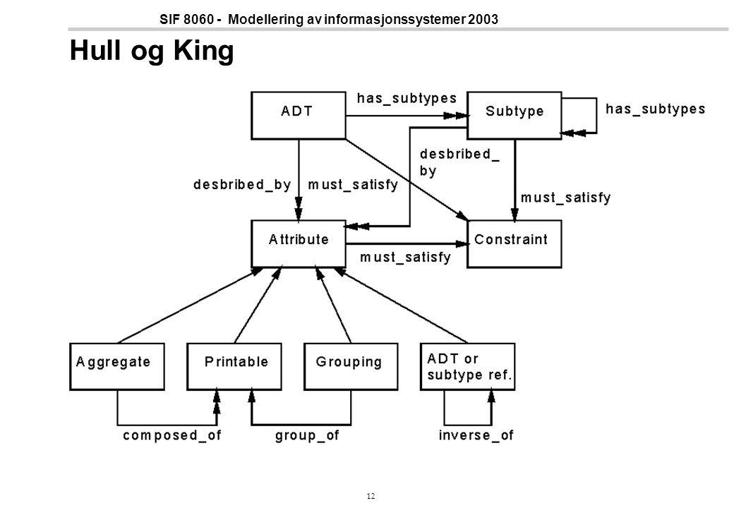 12 SIF 8060 - Modellering av informasjonssystemer 2003 Hull og King