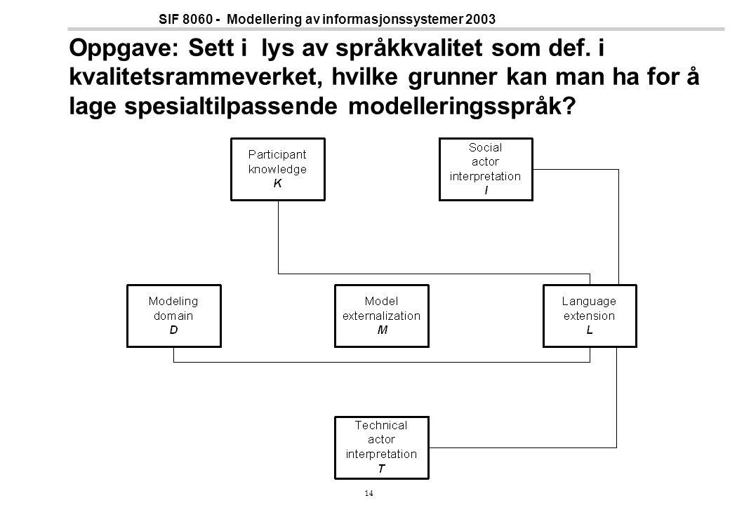 14 SIF 8060 - Modellering av informasjonssystemer 2003 Oppgave: Sett i lys av språkkvalitet som def.