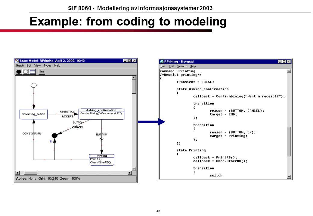45 SIF 8060 - Modellering av informasjonssystemer 2003 Example: from coding to modeling