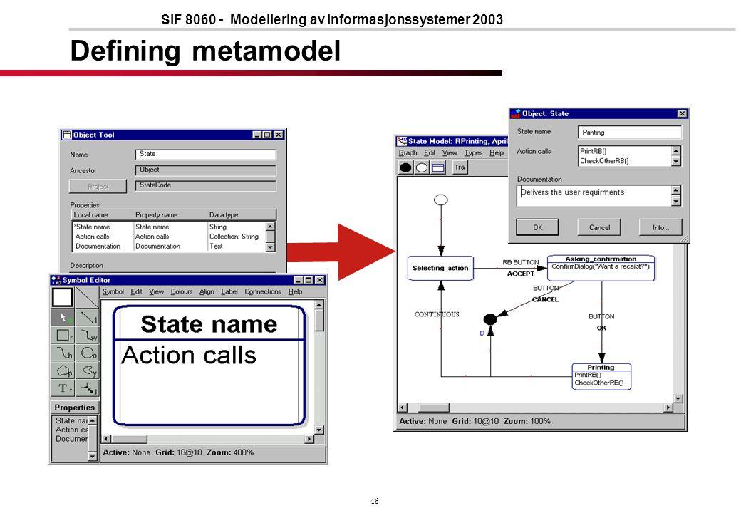 46 SIF 8060 - Modellering av informasjonssystemer 2003 Defining metamodel