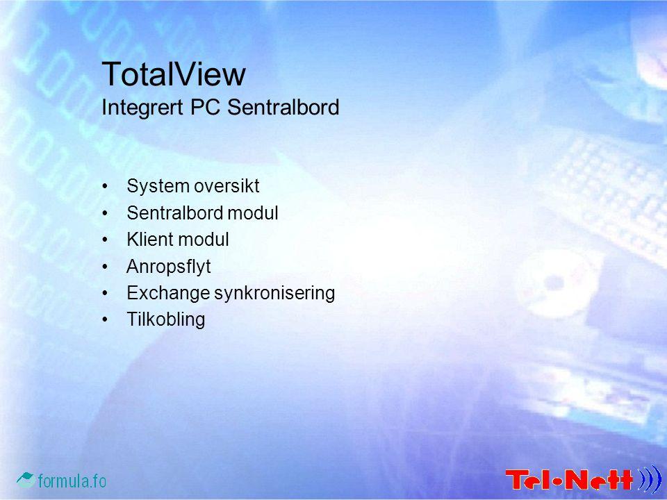TotalView Integrert PC Sentralbord System oversikt Sentralbord modul Klient modul Anropsflyt Exchange synkronisering Tilkobling