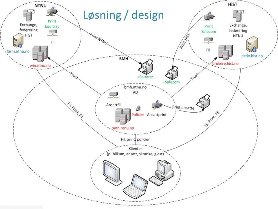 Løsning / design
