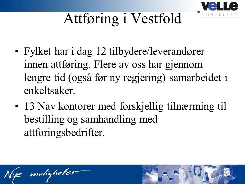 Attføring i Vestfold Fylket har i dag 12 tilbydere/leverandører innen attføring.