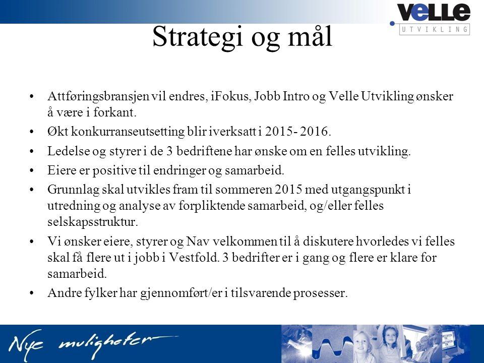 Strategi og mål Attføringsbransjen vil endres, iFokus, Jobb Intro og Velle Utvikling ønsker å være i forkant. Økt konkurranseutsetting blir iverksatt